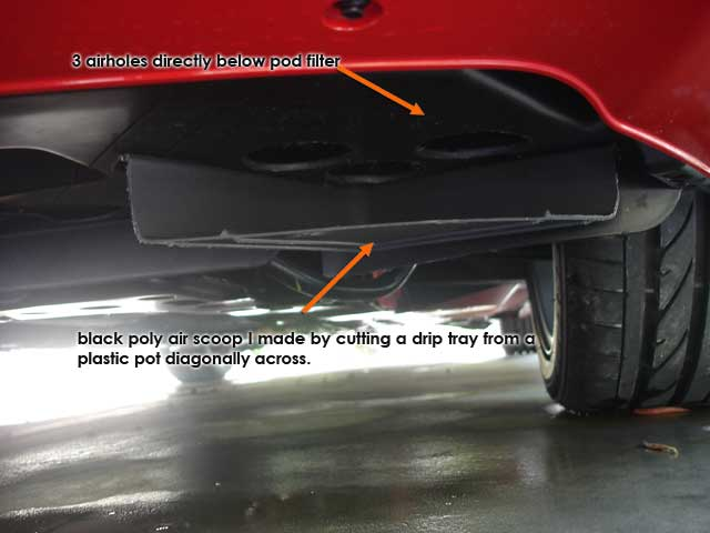 Under Car Air Scoop Idea For Cai Users