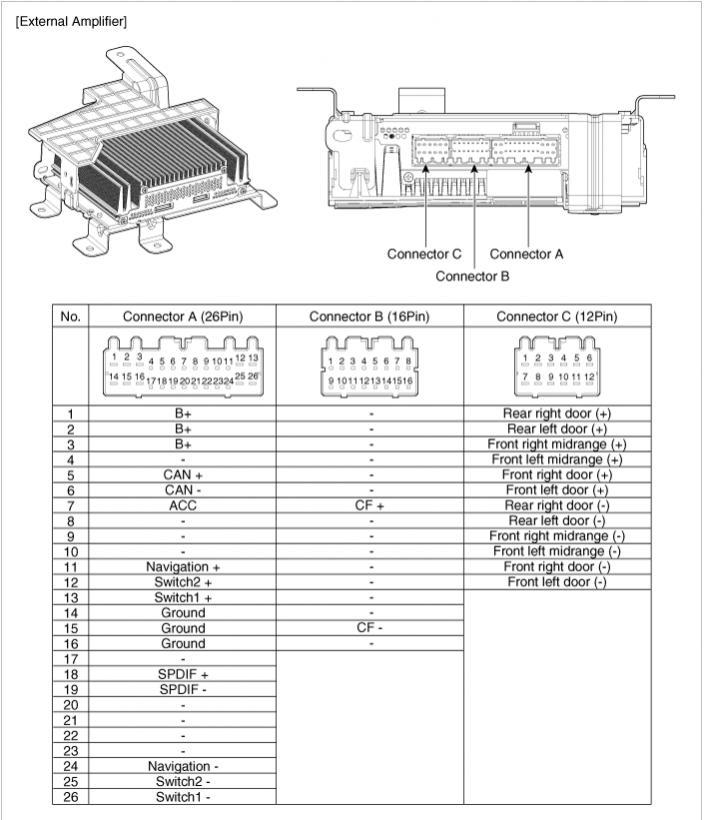 veloster wiring diagram wiring diagram expert2012 hyundai veloster radio wiring diagram wiring diagram paper 2012 hyundai veloster wiring diagram veloster wiring diagram
