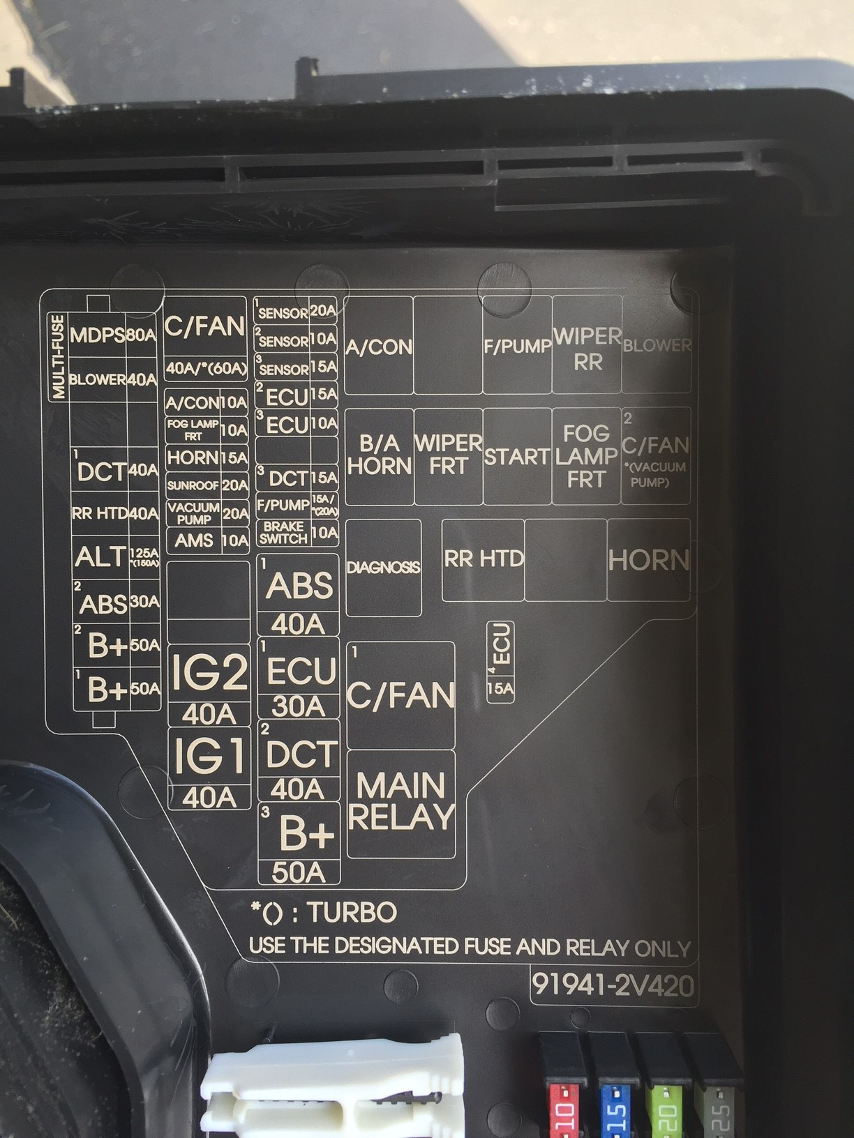 Fuse Box, Which One Controls The Low Beams? - Wiring Diagram