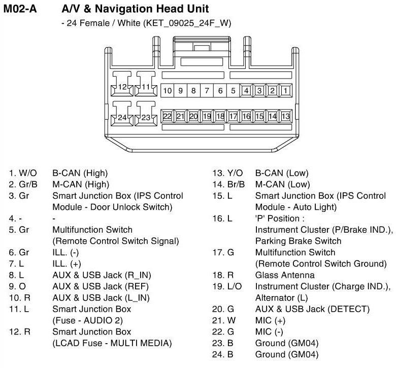 ipm fuse box hyundai veloster wiring diagram Honda Civic Wiring Diagram 2012 hyundai veloster fuse diagram diagram schematicswiring diagram for 2012 hyundai veloster electrical wiring diagrams 2012