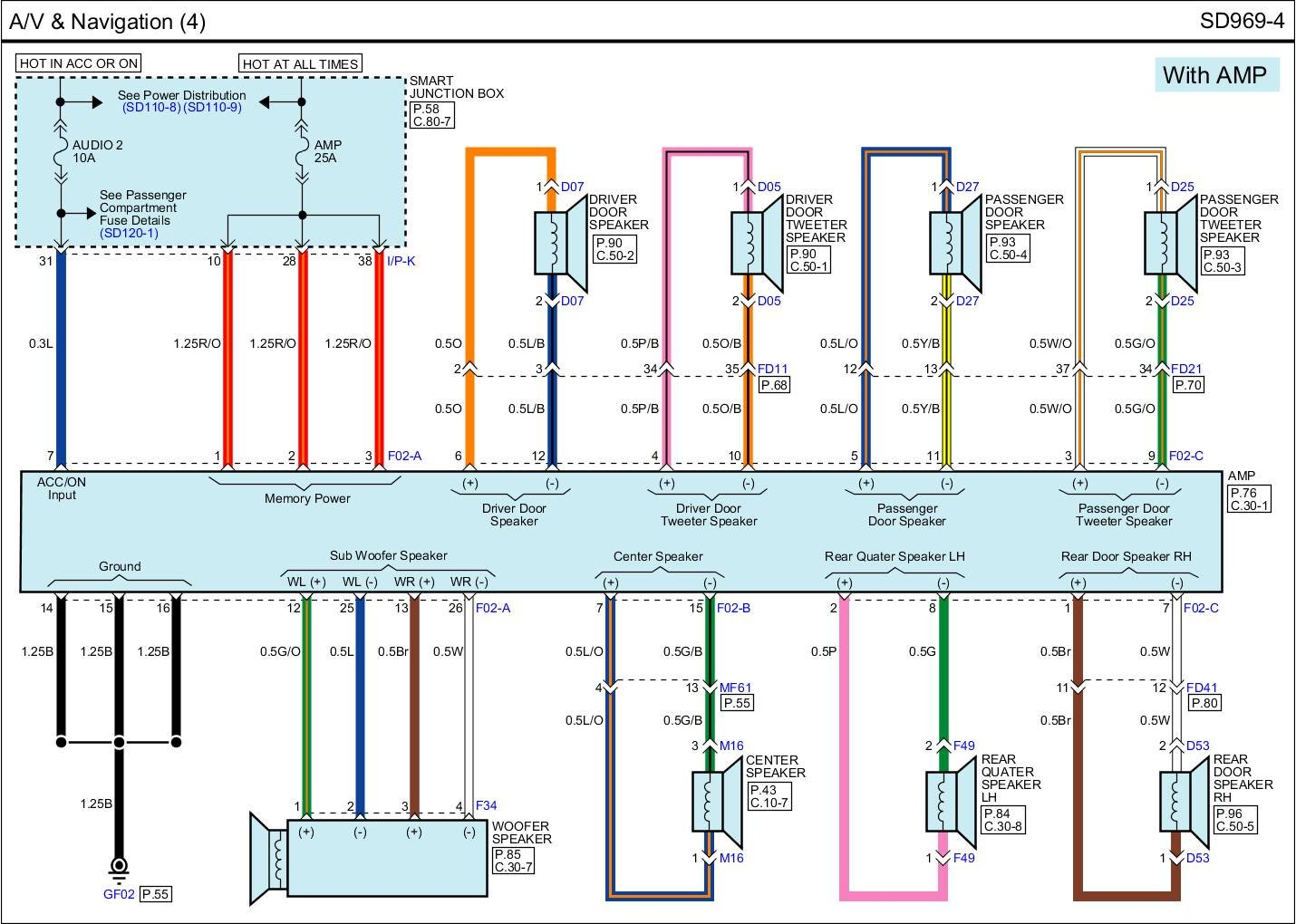 Engine Diagram Hyundai Velosoter Grace Van Wiring Veloster Watch More Like Turbo As Well