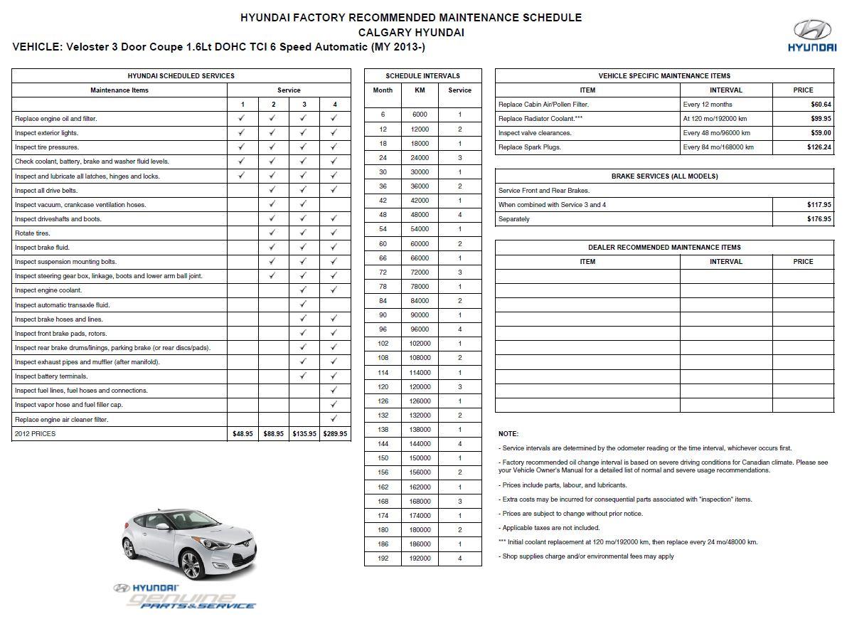 OEM Hyundai Cabin Filter  Https://www.amazon.com/gp/product/B00...iglink21507 20  Ku0026N Cabin Filter  Https://www.knfilters.com/mobile/mPro...px?produ003dVF2007