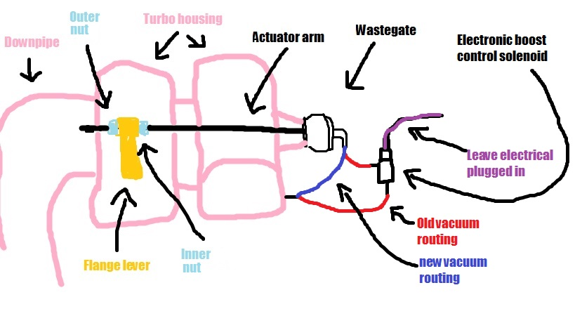 how to install turbo boost controller