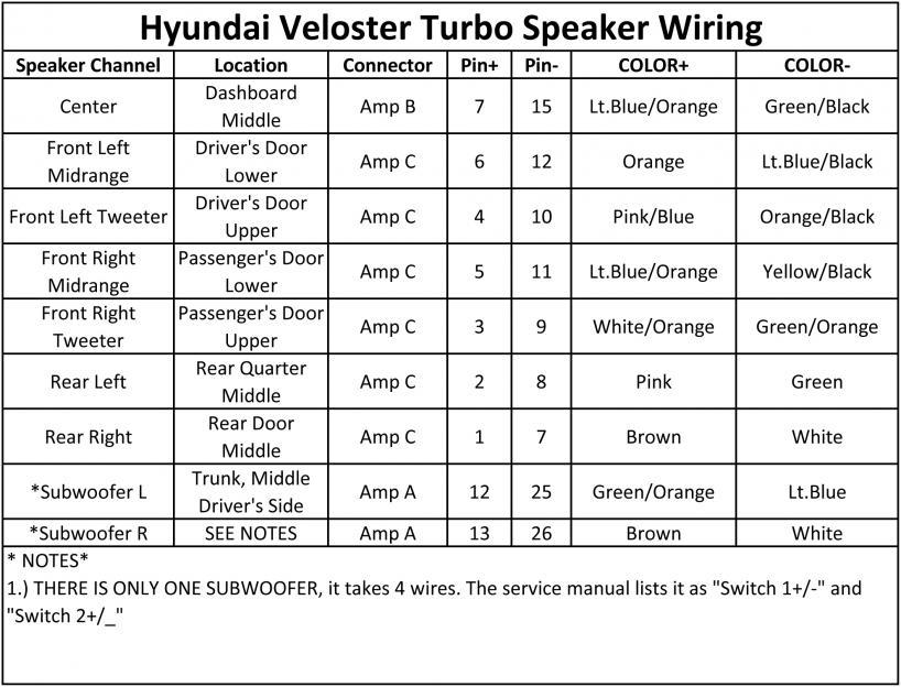 hyundai veloster radio wiring just wiring diagramveloster wiring diagram wiring diagram toolbox hyundai veloster radio wiring diagram hyundai veloster radio wiring