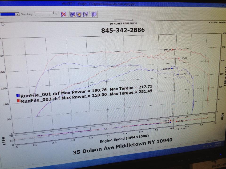 SFR VT ECU flash Dyno picture | Veloster Turbo Forum