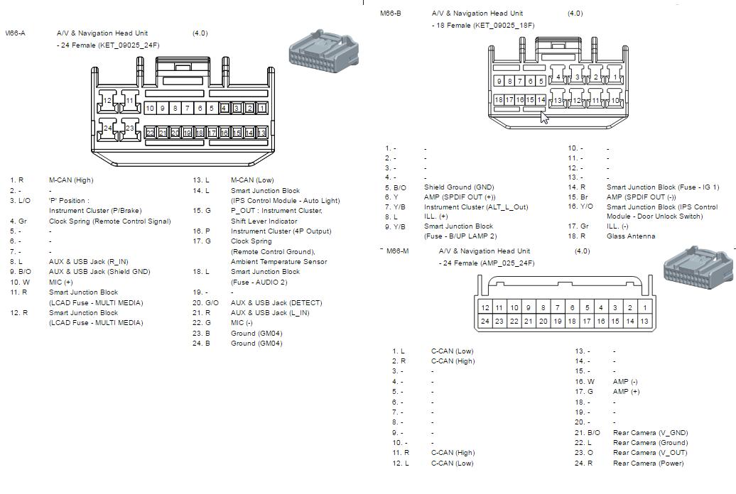 2017 Hyundai Veloster Radio Wiring Diagram